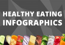 Healthy Eating Infographics